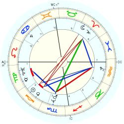 Birth Defect: Dual Parts 13921 - natal chart (Placidus)