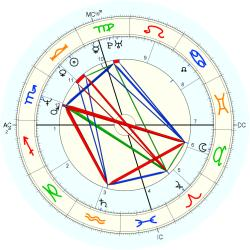 Chef 13922 - natal chart (Placidus)