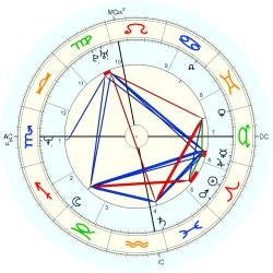 UFO Sighting 13967 - natal chart (Placidus)