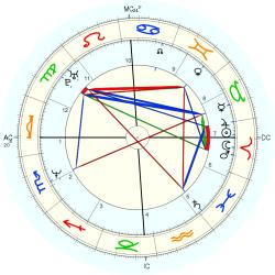 UFO Sighting 13969 - natal chart (Placidus)