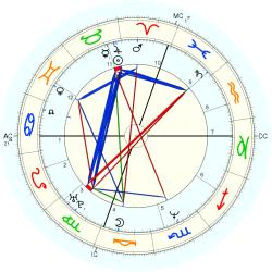 UFO Sighting 13975 - natal chart (Placidus)