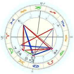Thief 13990 - natal chart (Placidus)