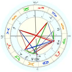 Secretary: Legal 13991 - natal chart (Placidus)