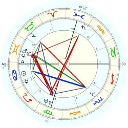 Architect 13995 - natal chart (Placidus)