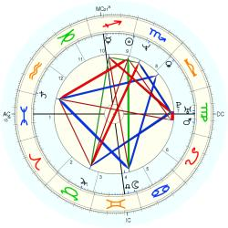 Secretary: Legal 14021 - natal chart (Placidus)