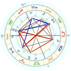 C-Section 14187 - natal chart (Placidus)