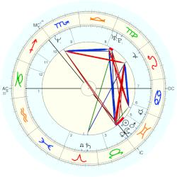 Crown Prince of Denmark Frederik - natal chart (Placidus)