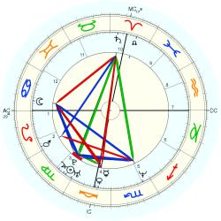 UFO Sighting 14316 - natal chart (Placidus)