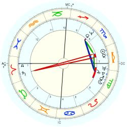 UFO Sighting 14330 - natal chart (Placidus)