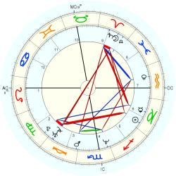 UFO Sighting 14351 - natal chart (Placidus)