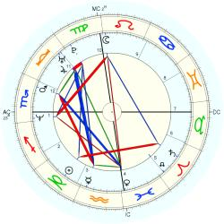 Waitress 14357 - natal chart (Placidus)