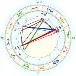 UFO Sighting 14366 - natal chart (Placidus)