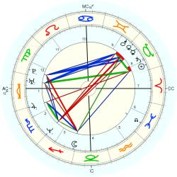 Accident: Collision 14432 - natal chart (Placidus)
