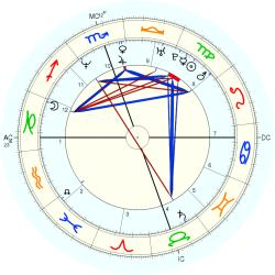 Birth Defect: Autistic 14457 - natal chart (Placidus)