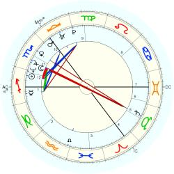 Birth Unusual 14466 - natal chart (Placidus)