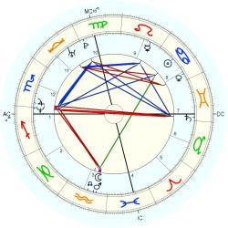 Accident: Misfortune 14506 - natal chart (Placidus)