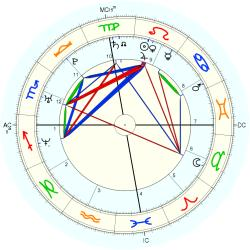 C-Section 14768 - natal chart (Placidus)