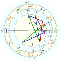 Brittany O'Neill - natal chart (Placidus)