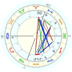 Birth Defect: C.P. 14841 - natal chart (Placidus)