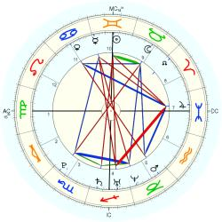Test Tube Baby 15072 - natal chart (Placidus)