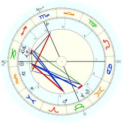 Birth Unusual 15208 - natal chart (Placidus)