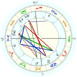 Birth Unusual 15313 - natal chart (Placidus)