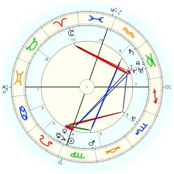 Aaron James Lampley - natal chart (Placidus)