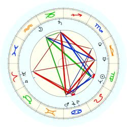 Donald Ackerman - natal chart (noon, no houses)