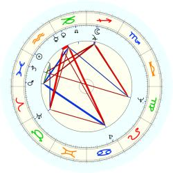 Stacey Arceneaux - natal chart (noon, no houses)