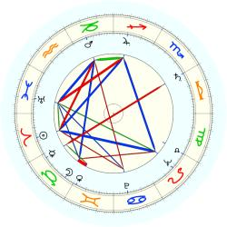 Art Burris - natal chart (noon, no houses)
