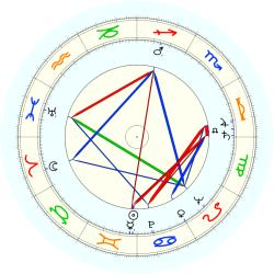 Jimmy Darden - natal chart (noon, no houses)