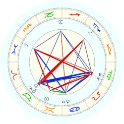 Armen Gilliam - natal chart (noon, no houses)