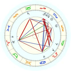 Andrew Johnson Jr. - natal chart (noon, no houses)