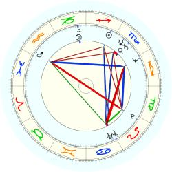Larry (1954) Johnson - natal chart (noon, no houses)