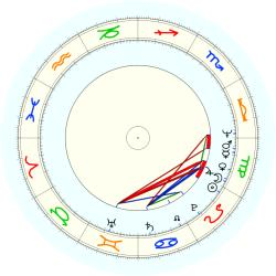 Steffond O Johnson - natal chart (noon, no houses)