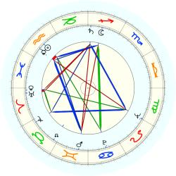 Donald Neil Johnson - natal chart (noon, no houses)