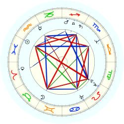 Walter Lee Jordan - natal chart (noon, no houses)