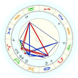 Larry Siegfried - natal chart (noon, no houses)