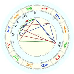 Clinton Smith - natal chart (noon, no houses)