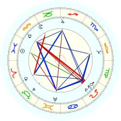 Elnardo Webster - natal chart (noon, no houses)
