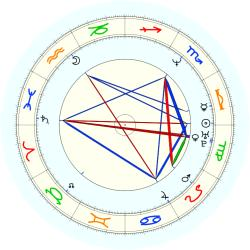 Morlon Wiley - natal chart (noon, no houses)