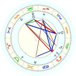 Alfred (1948) Williams - natal chart (noon, no houses)