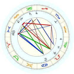 Charles L. Williams - natal chart (noon, no houses)