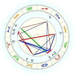 Eugene Williams - natal chart (noon, no houses)