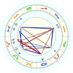 James Williams - natal chart (noon, no houses)