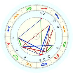 George H. III Yardley - natal chart (noon, no houses)