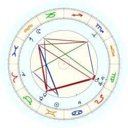 T. Barnhardt - natal chart (noon, no houses)