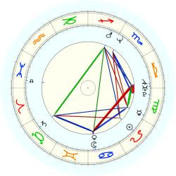 E. Bartley - natal chart (noon, no houses)