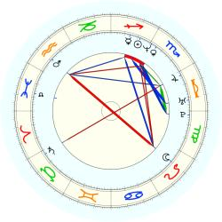 Larry (1969) Brown - natal chart (noon, no houses)