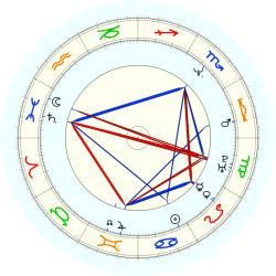 T. Caston - natal chart (noon, no houses)